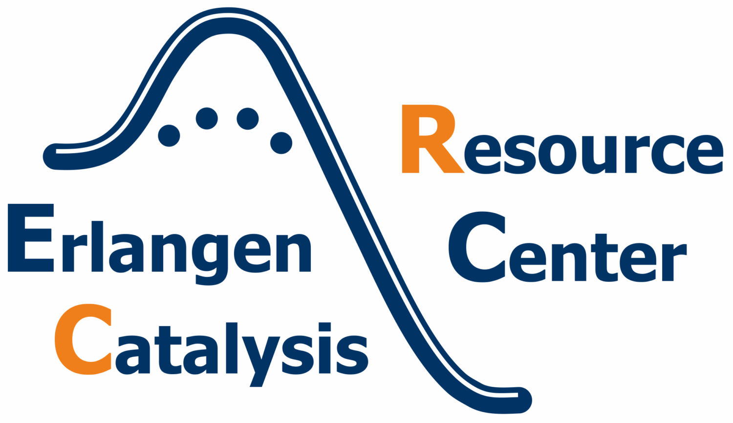 Erlangen Catalysis Resource Center