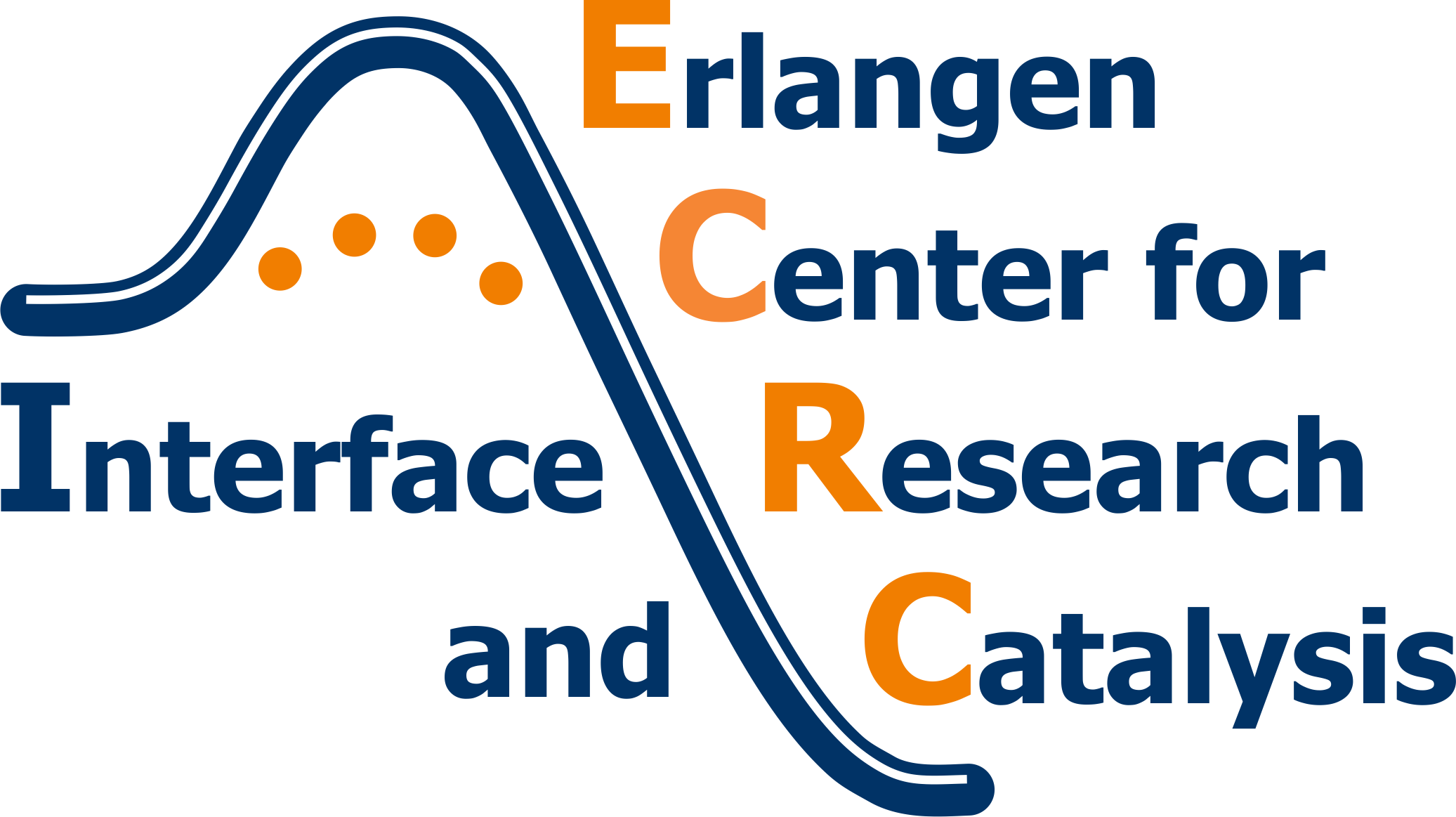 Erlangen Center for Interface Research and Catalysis